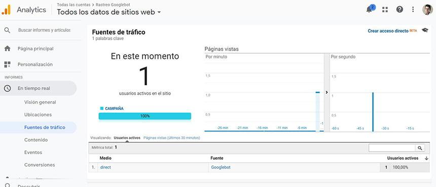 Googlebot-Google-Analytics